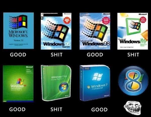 troll windows